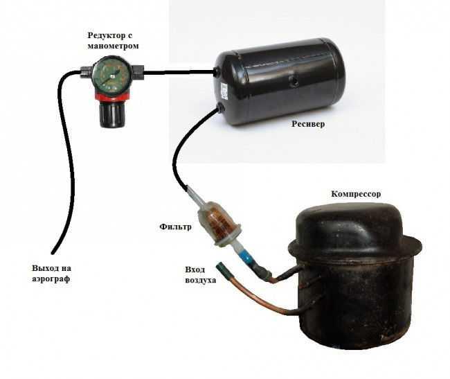 Схема компрессора