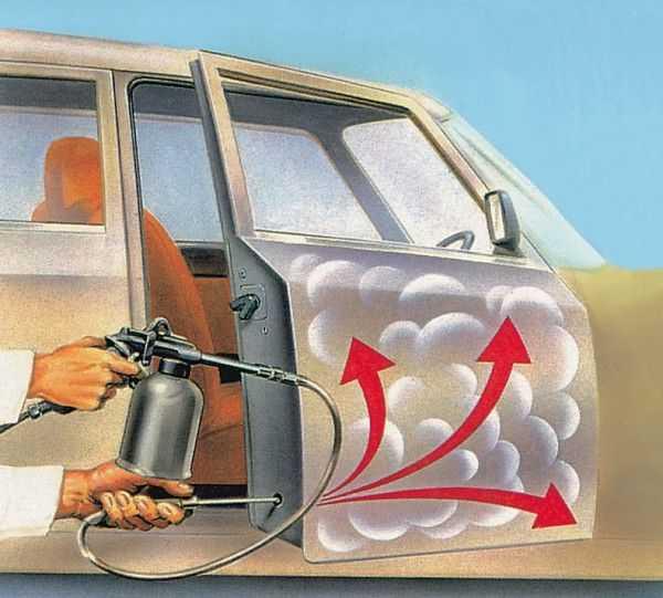 Технология подготовки автомобиля к покраске: антикоррозийная обработка кузова