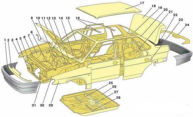 Из чего состоит кузова авто
