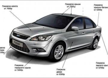 Расчет приблизительной стоимости покраски автомобиля