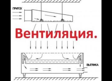Расчет вытяжки и схемы для монтажа вентиляции покрасочной камеры в гараже своими руками