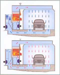 Как сделать покрасочную камеру: планировка и схема вентиляции помещения