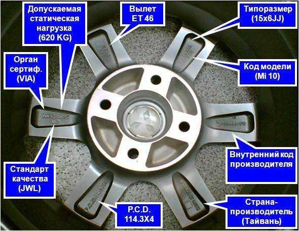 Какие бывают обозначения на диске