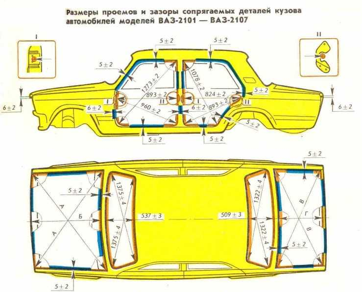 Кузовные размеры ВАЗ 2101