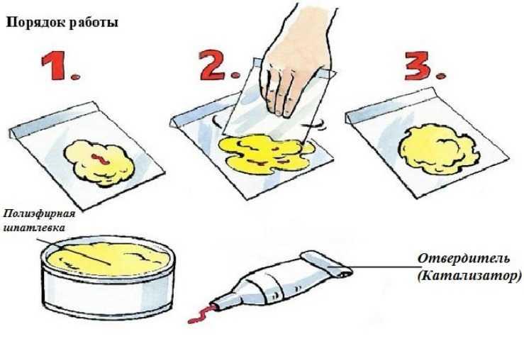 Как правильно разводить шпаклевку