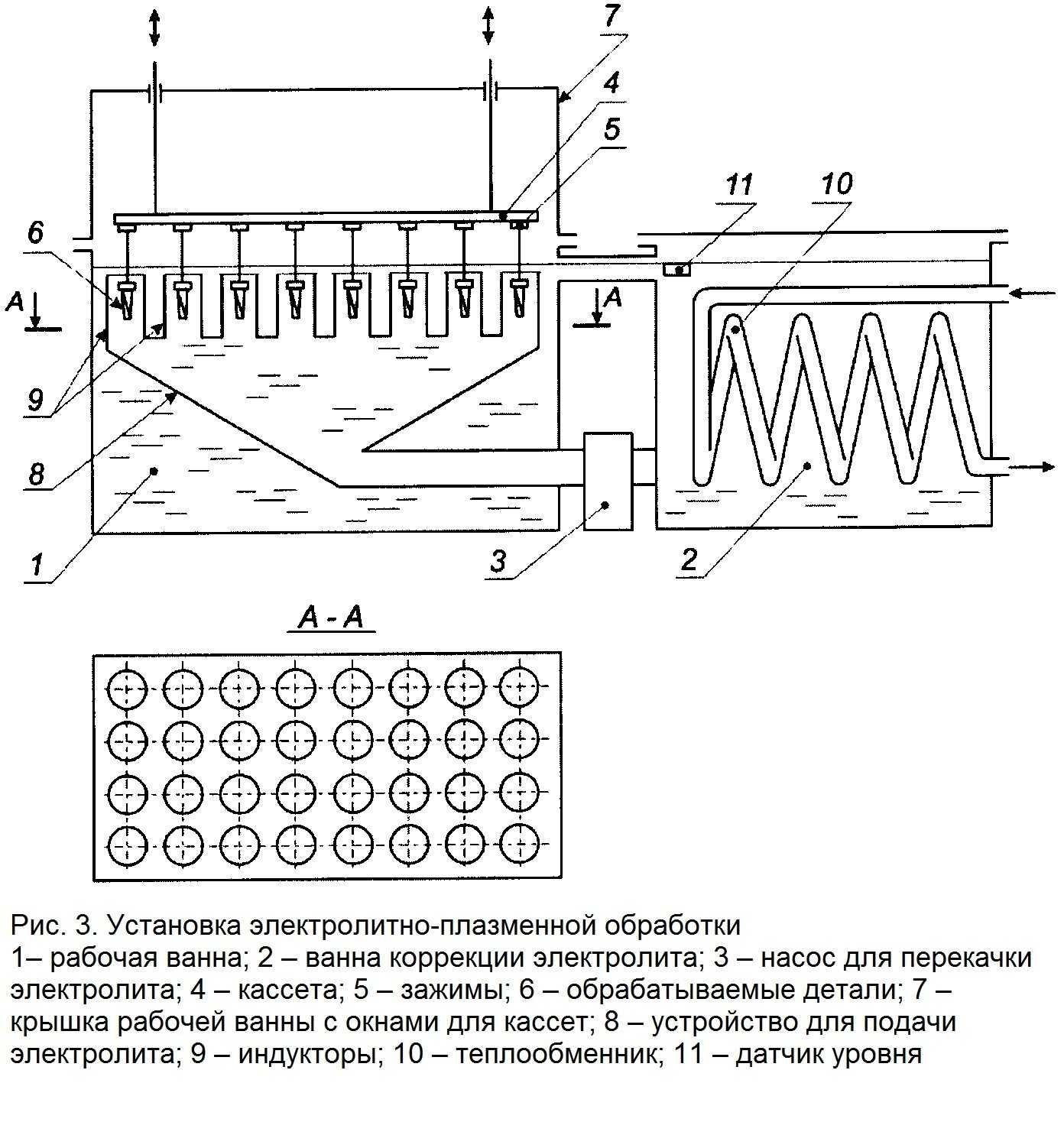 Схема электро-плазменного полирования