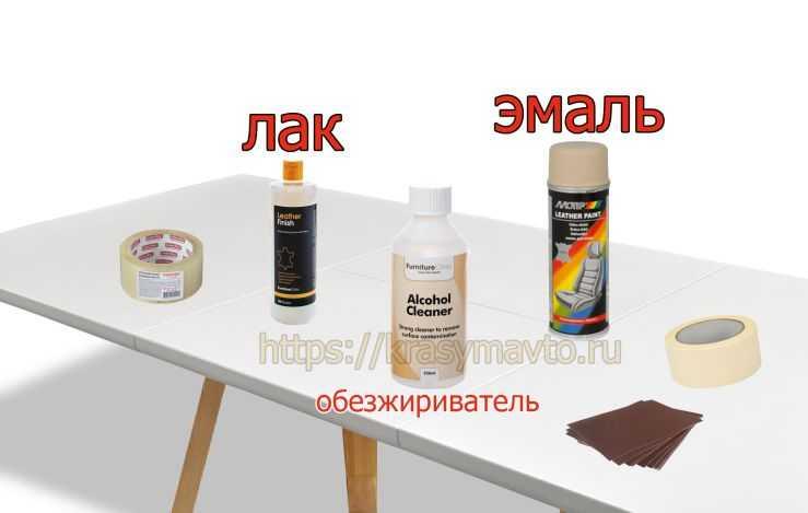 Все материалы для покраски руля